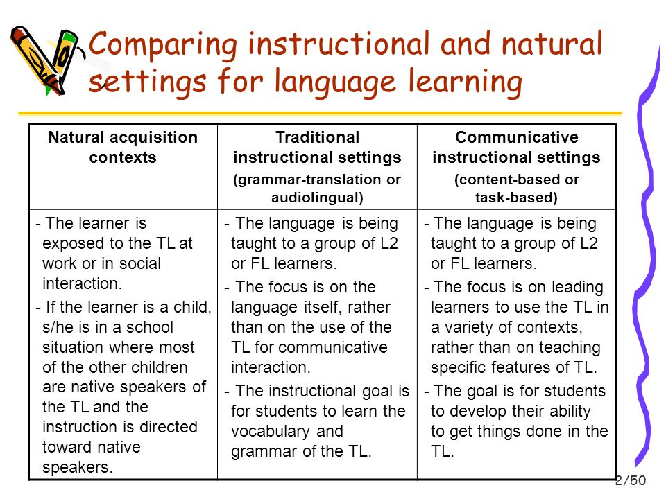 learning characteristics native speakers Native english-speakers intuitively know what order to put words in, but this is hard to teach to those learning the language the difference between the right and.
