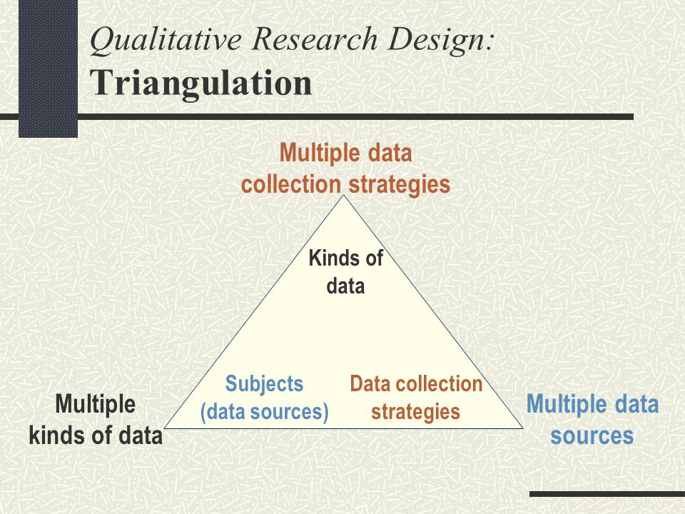 Case Study Method in Qualitative Research