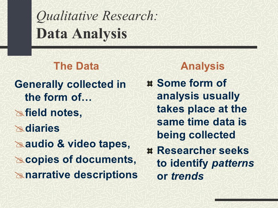 Qualitative Research: Data Analysis