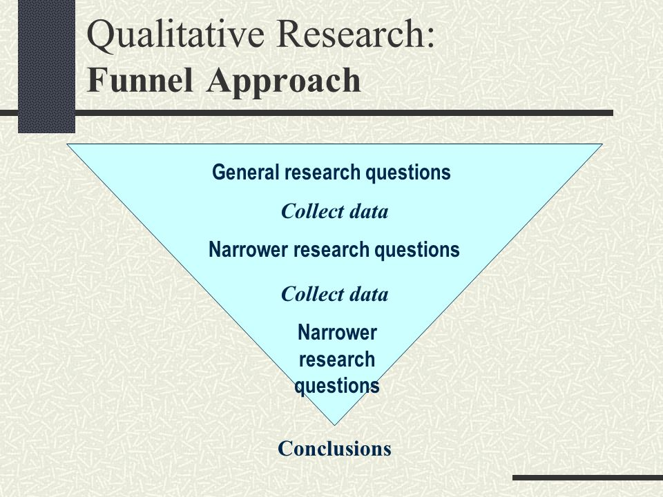 Qualitative Research: Funnel Approach