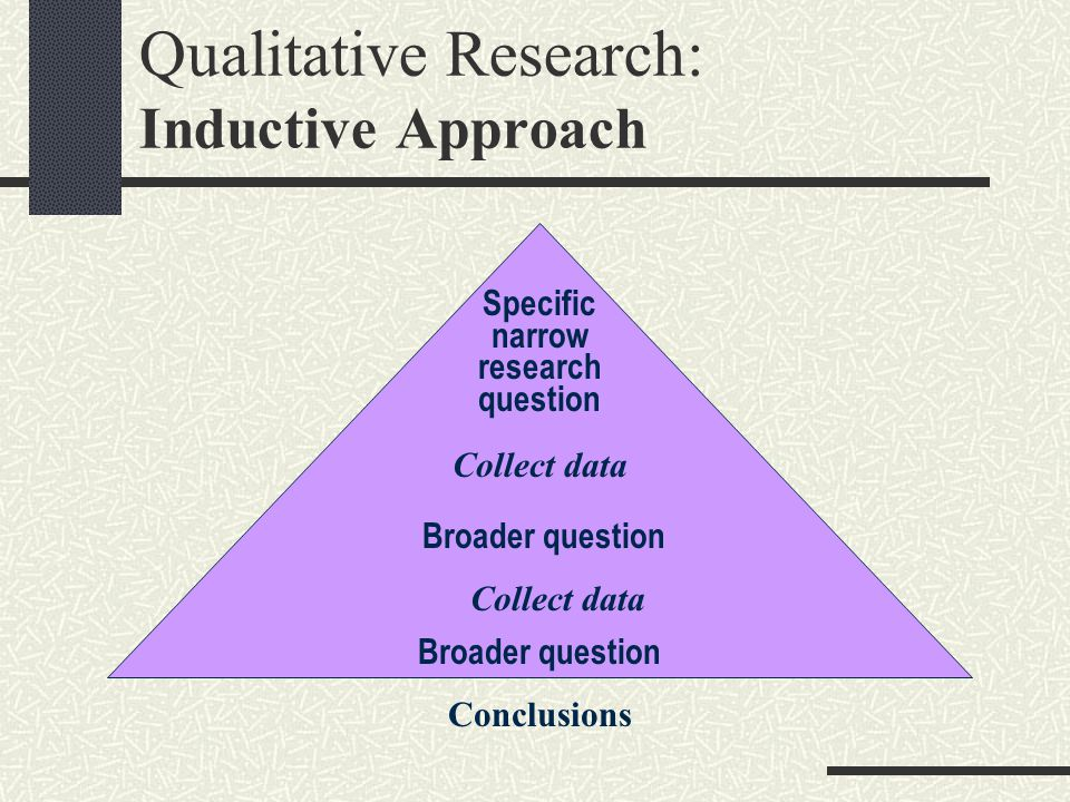 Qualitative Research: Inductive Approach