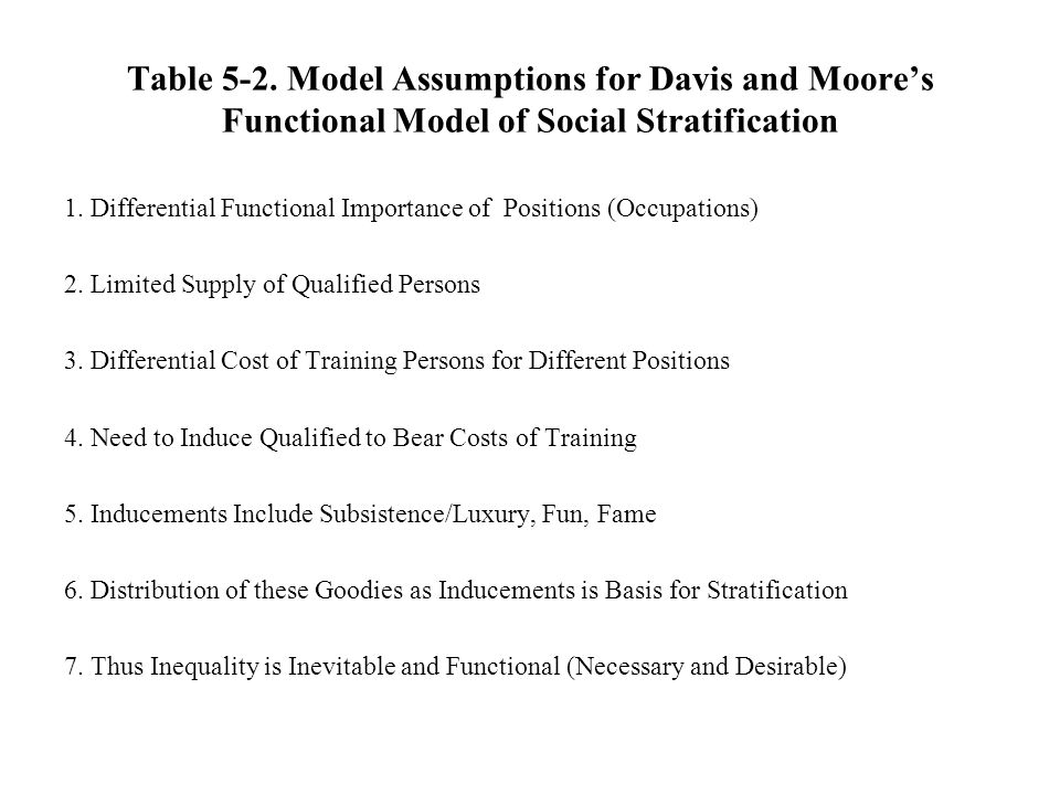 The davis moore thesis states that social stratification has beneficial  consequences for society SlideServe