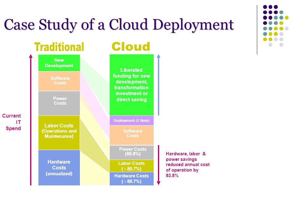 case study razorfish and cloud computing