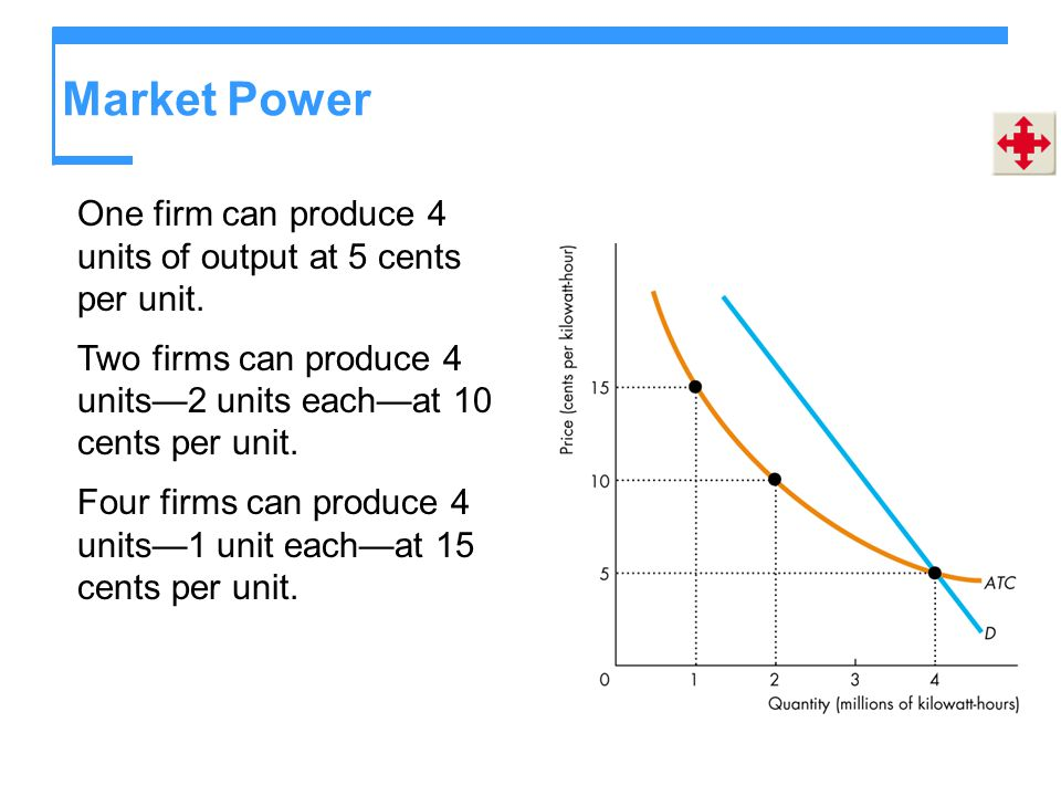 Market Power One firm can produce 4 units of output at 5 cents per unit. Two firms can produce 4 units—2 units each—at 10 cents per unit.