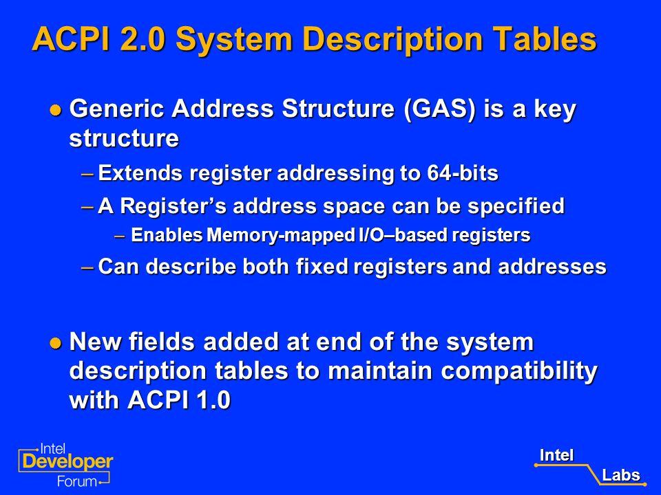 ACPI 2.0 System Description Tables