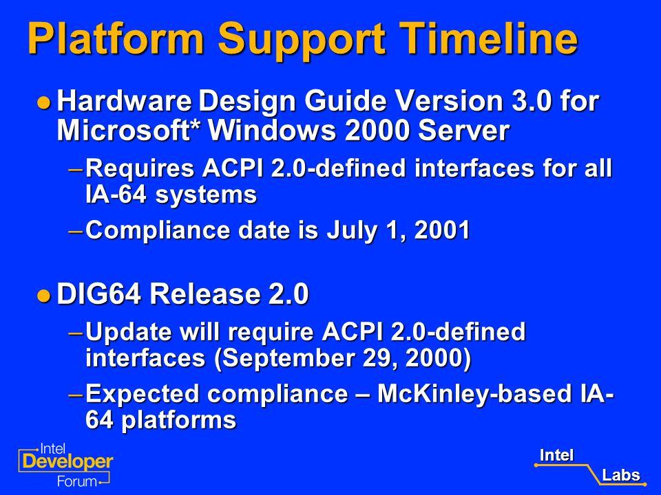 Platform Support Timeline