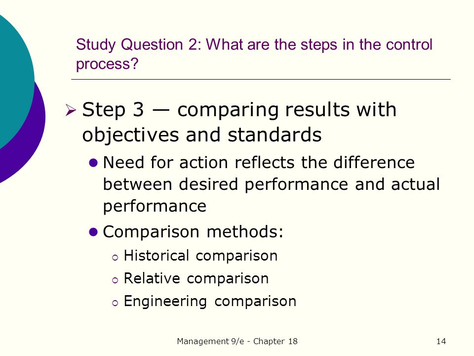 Study Question 2: What are the steps in the control process