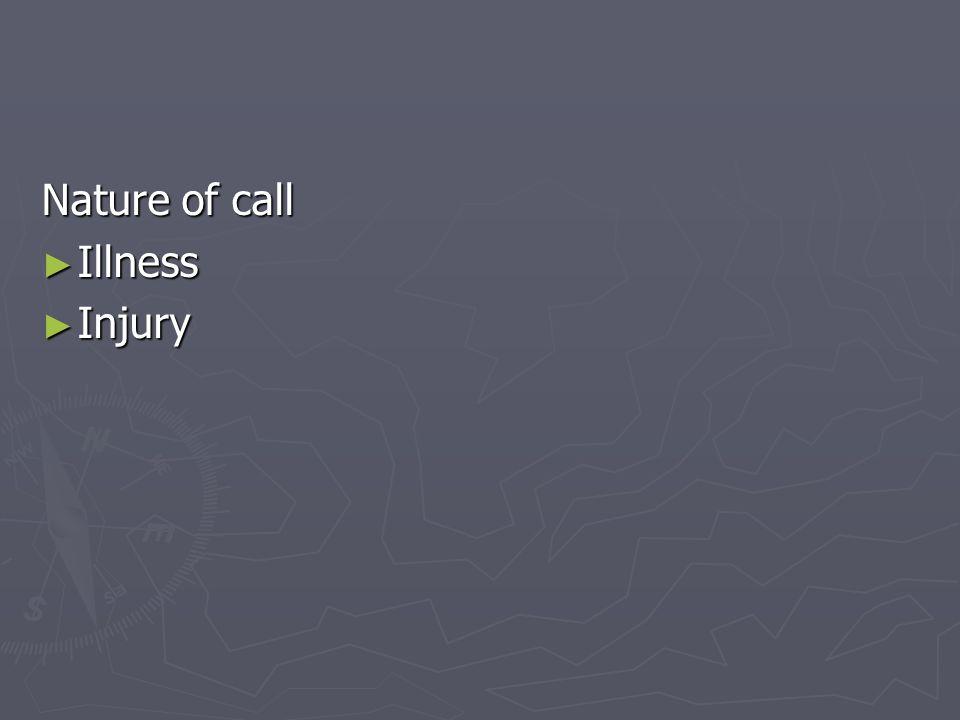 Nature of call Illness Injury
