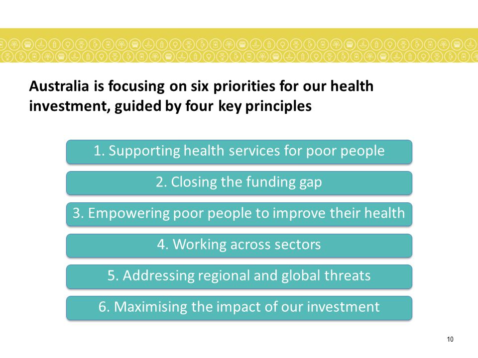 Australia is focusing on six priorities for our health investment, guided by four key principles