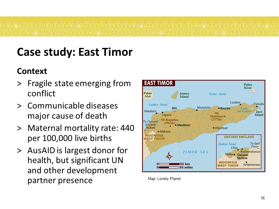 Case study: East Timor Context Fragile state emerging from conflict