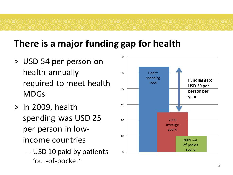 There is a major funding gap for health