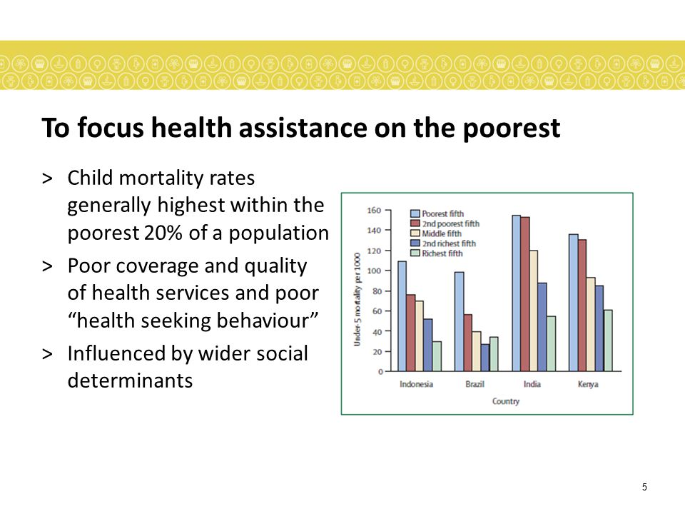 To focus health assistance on the poorest