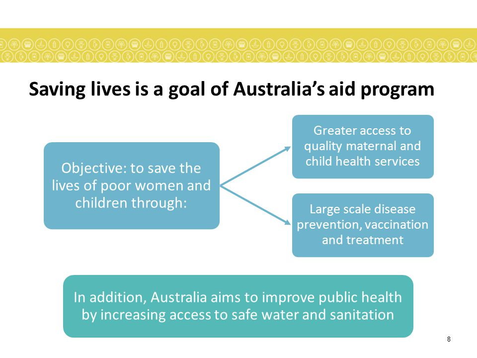 Saving lives is a goal of Australia's aid program