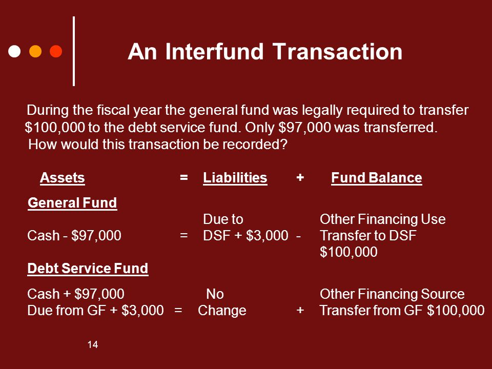 An Interfund Transaction