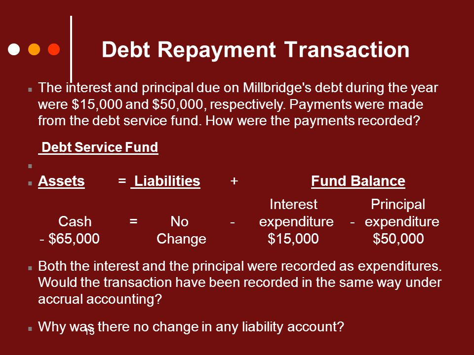 Debt Repayment Transaction
