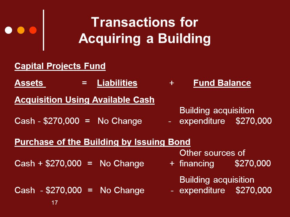 Transactions for Acquiring a Building