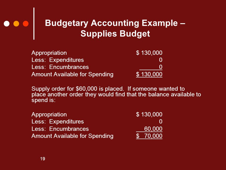 Budgetary Accounting Example – Supplies Budget