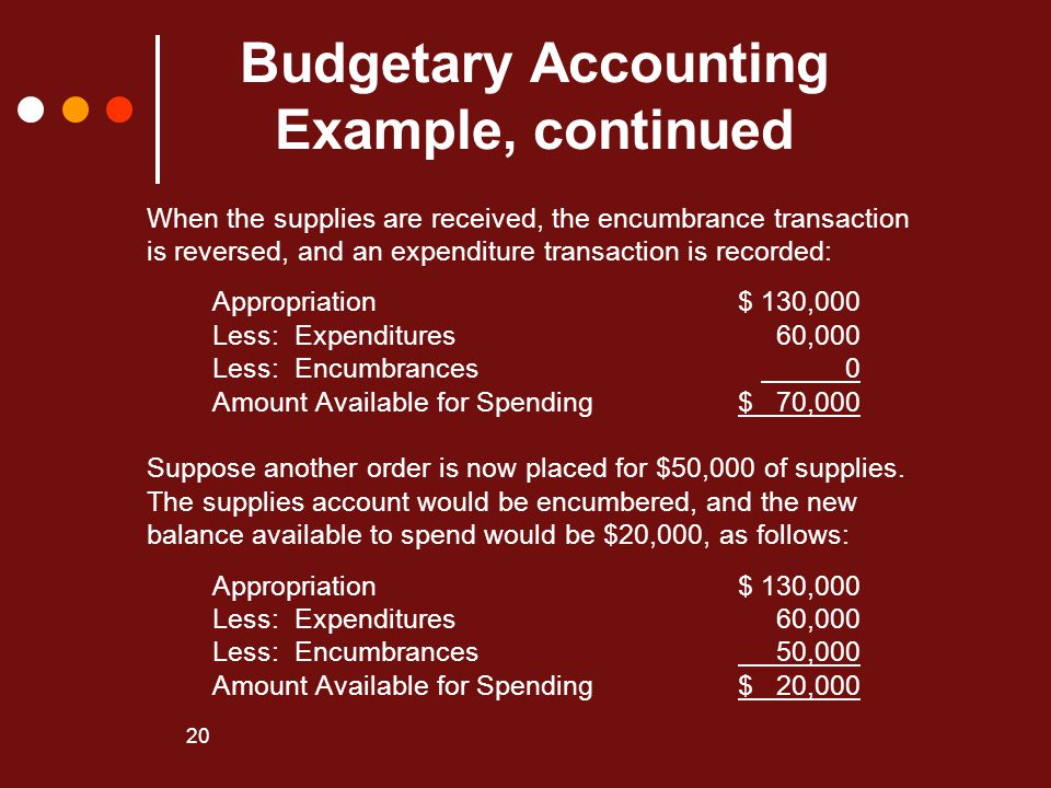 Budgetary Accounting Example, continued