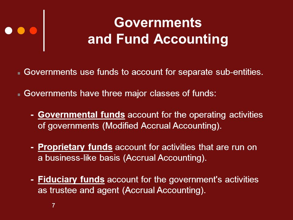 Governments and Fund Accounting