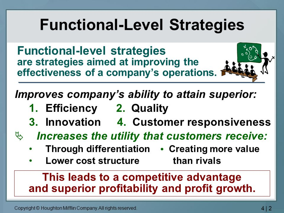 dell functional level strategy Title: powerpoint presentation last modified by: george created date: 1/1/1601 12:00:00 am document presentation format: on-screen show (4:3) other titles.