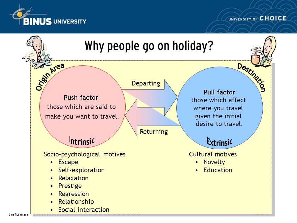 understanding why people go on holiday Yet their choices of holiday destinations have changed over time in 1996 people  living in britain took 26m holidays abroad the most common.