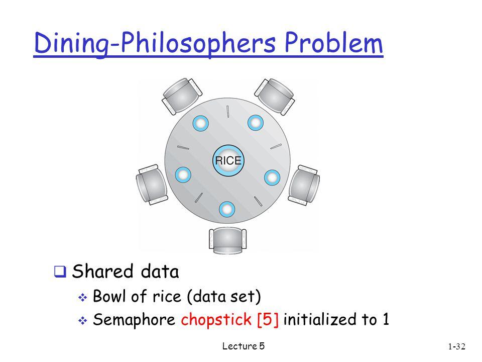 dining philosophers problem in os pdf