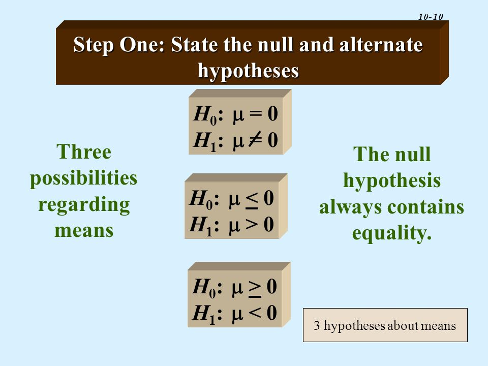 3 hypotheses about means