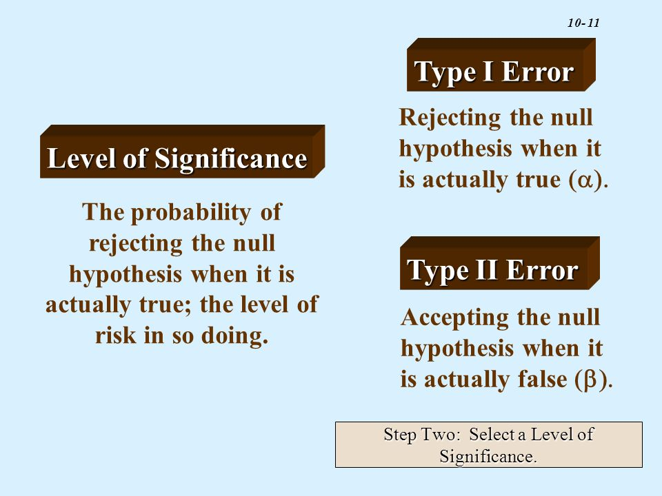 Step Two: Select a Level of Significance.
