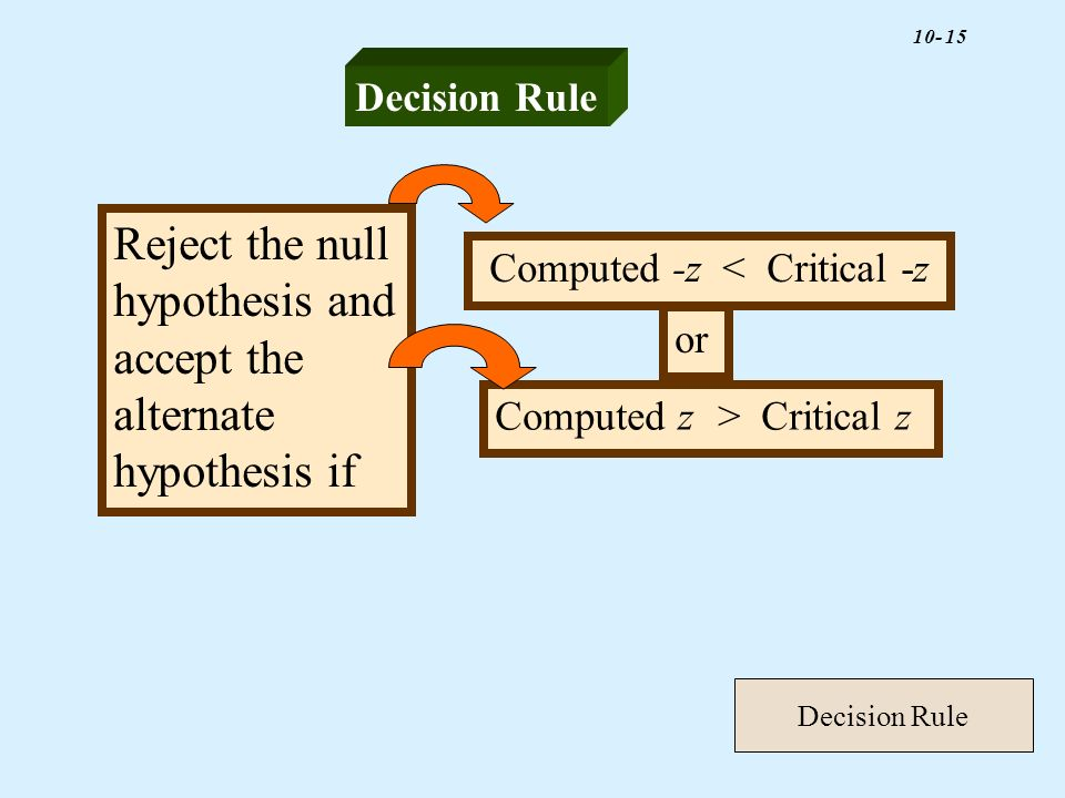 Reject the null hypothesis and accept the alternate hypothesis if