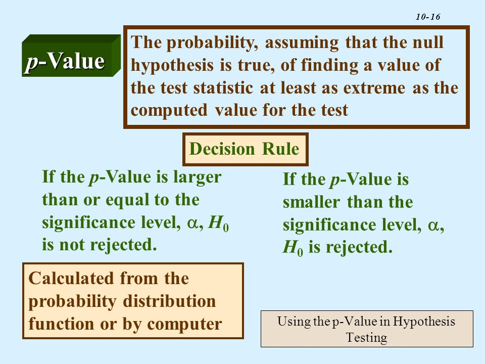 Using the p-Value in Hypothesis Testing