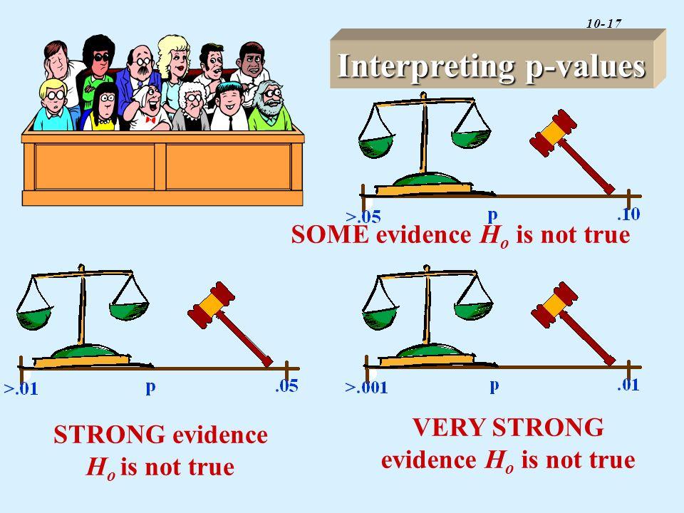 Interpreting p-values