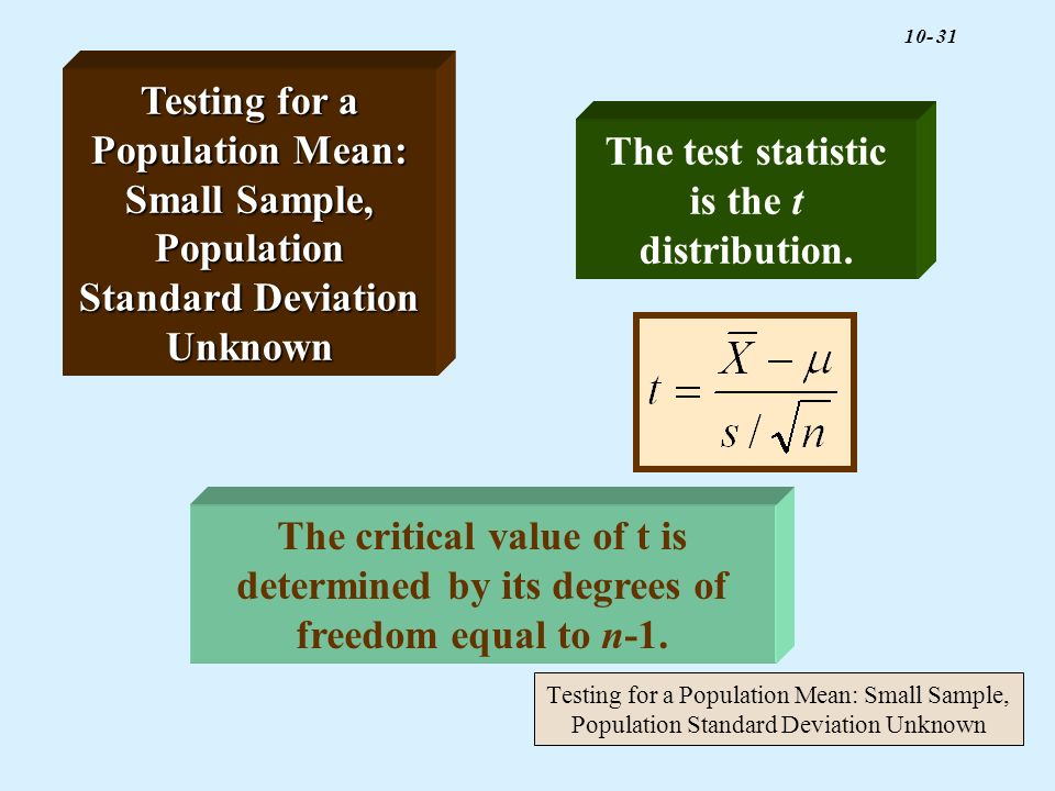The test statistic is the t distribution.