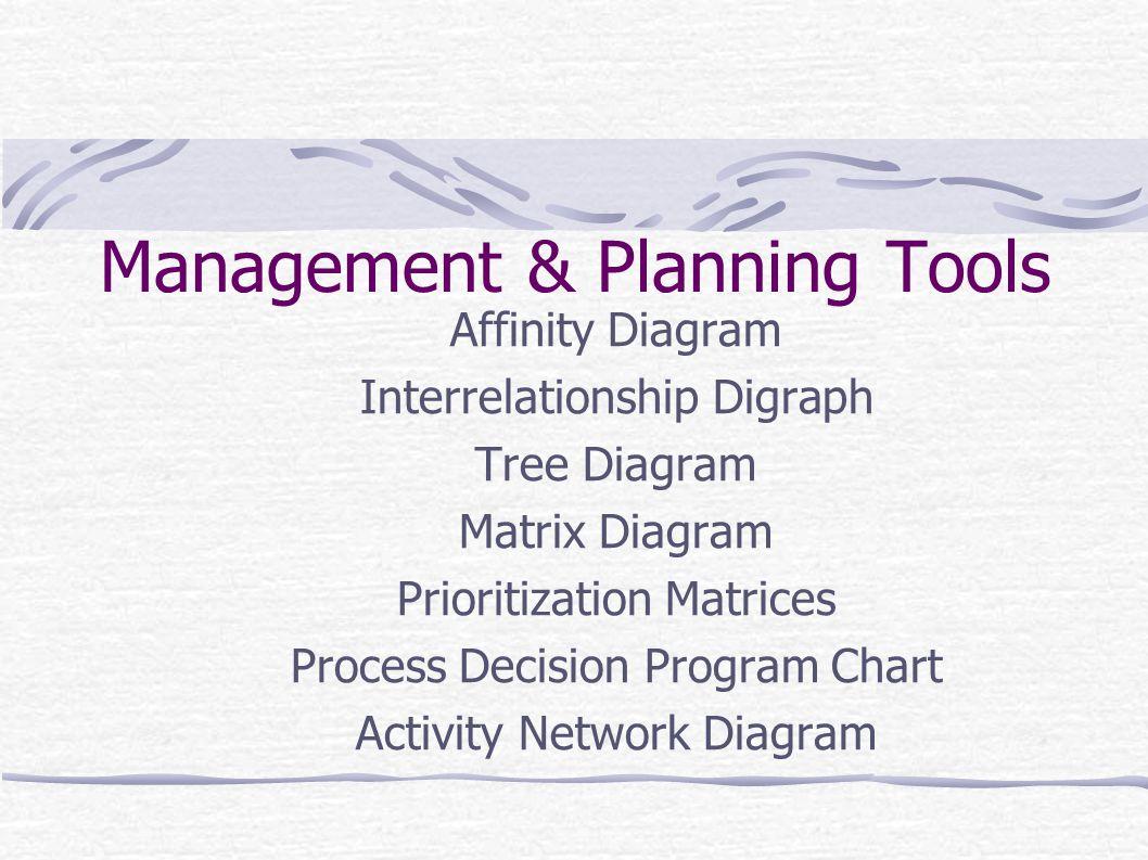 Management tools chapter ppt video online download 8 management planning tools affinity diagram interrelationship digraph tree diagram matrix diagram prioritization matrices process decision program ccuart Choice Image