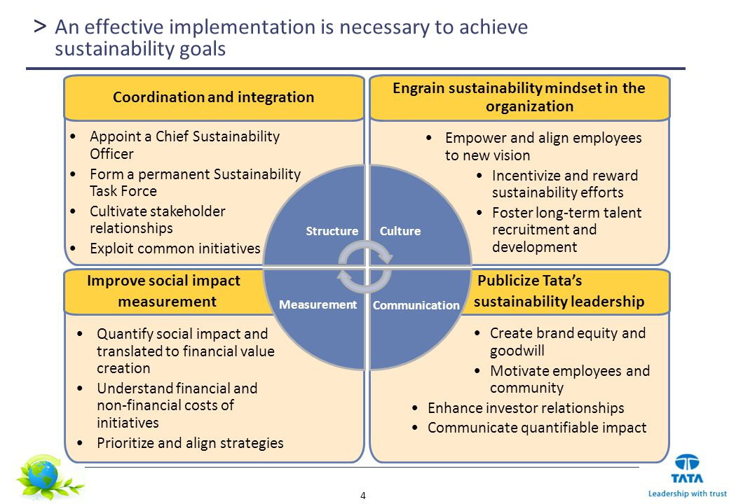 social initiatives implementation plan To conceive, develop, and implement a sound social media marketing strategic  plan that will be successful needs to have those three critical.
