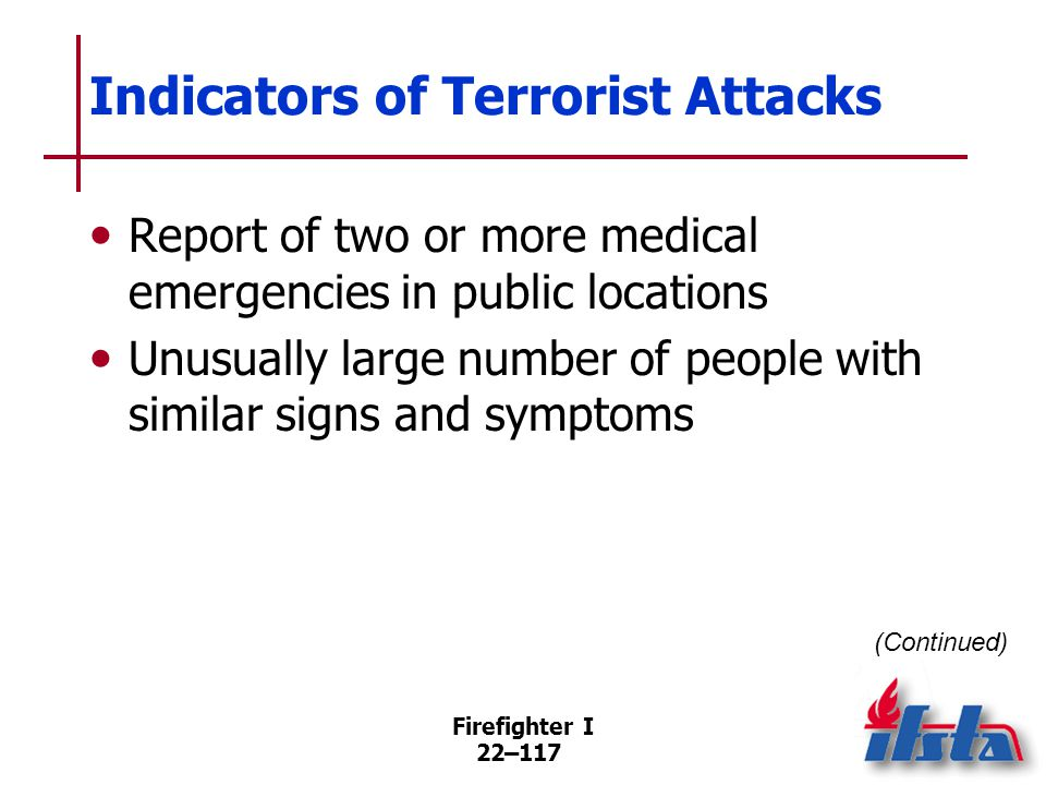 Indicators of Terrorist Attacks