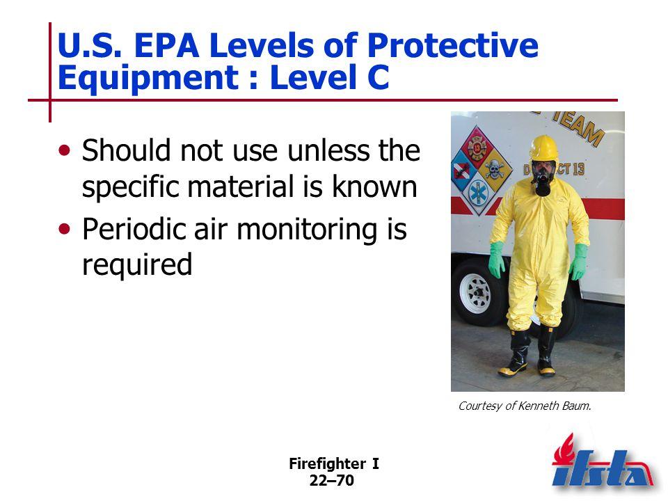 U.S. EPA Levels of Protective Equipment : Level D