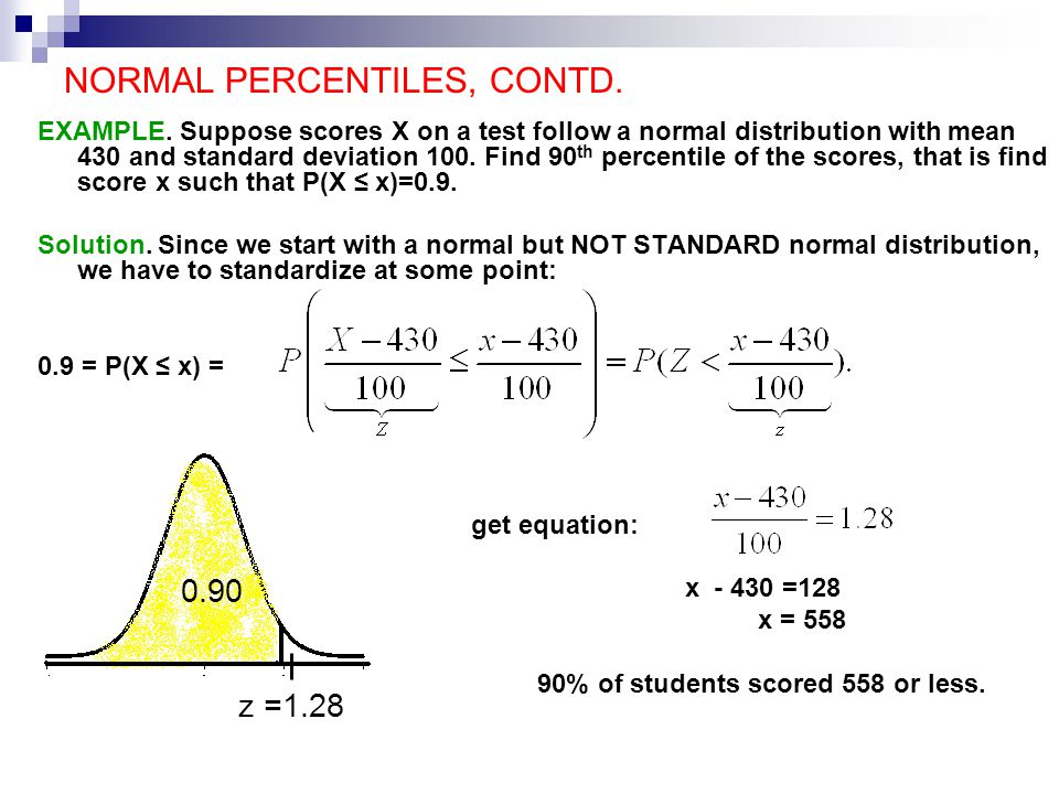 Normal distribution normal distribution continuous distribution normal percentiles contd ccuart Image collections