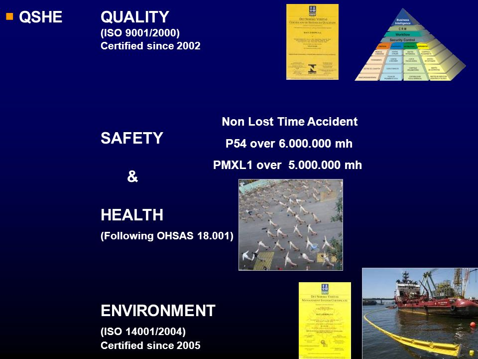 QSHE QUALITY SAFETY & HEALTH (Following OHSAS 18.001) ENVIRONMENT