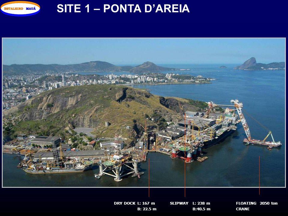SITE 1 – PONTA D'AREIA DRY DOCK L: 167 m B: 22.5 m SLIPWAY L: 238 m