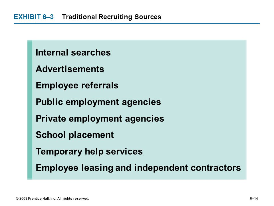 traditional and innovative recruitment sources Strategies increase your visibility and recruitment success  on the surface,  student recruitment may appear to resemble traditional sales essentially, student .