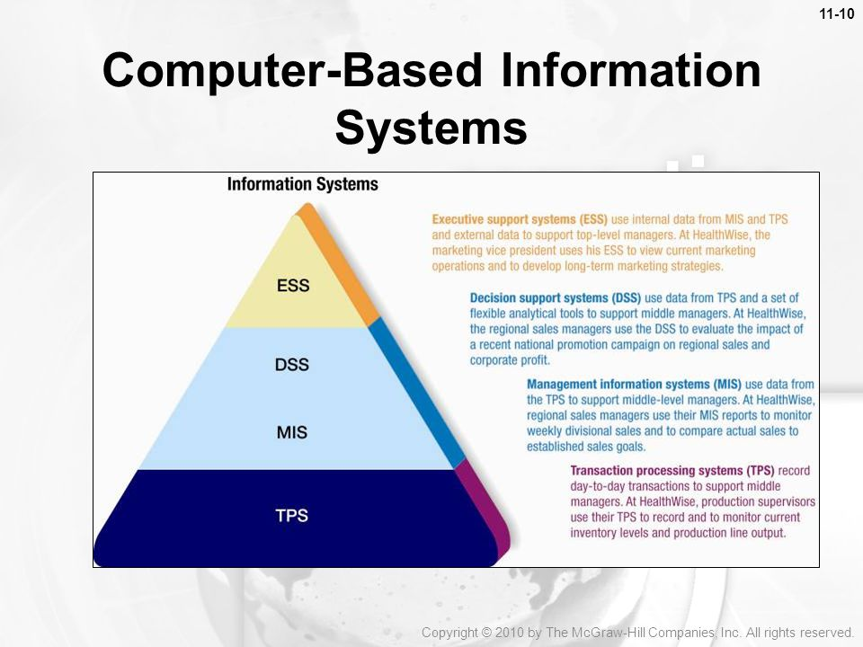 Information management and computer