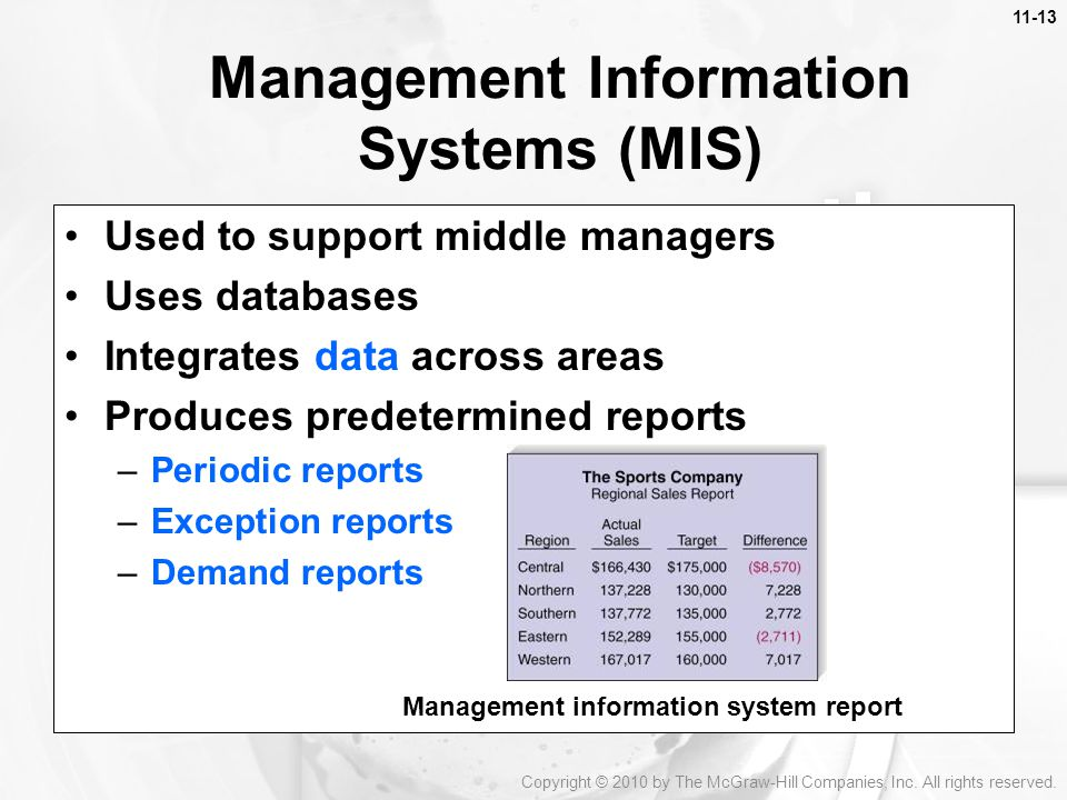 Sales Mis Report - incorporates performance distributors, dealers and stockists?