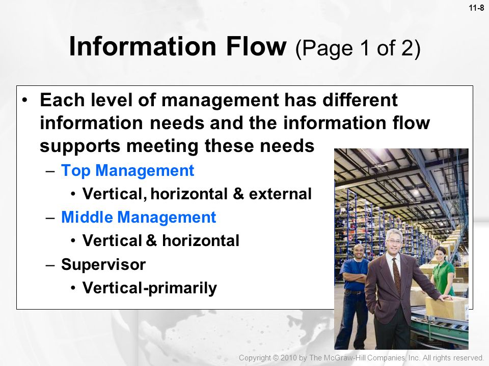 Information Flow (Page 1 of 2)