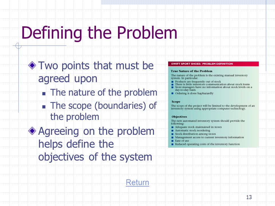 Defining the Problem Two points that must be agreed upon
