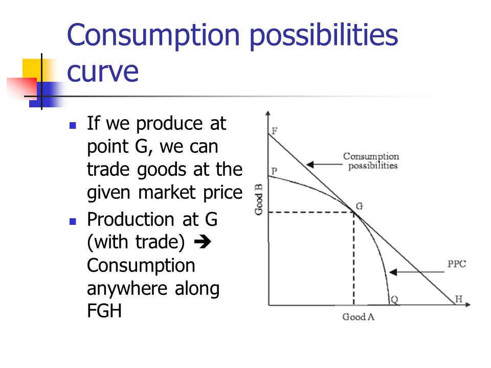 change along the production possibility curve economics essay Illustrate the concepts of trade offs and opportunity cost  is the production possibility curve  copyright 2018 • the foundation for teaching economics.