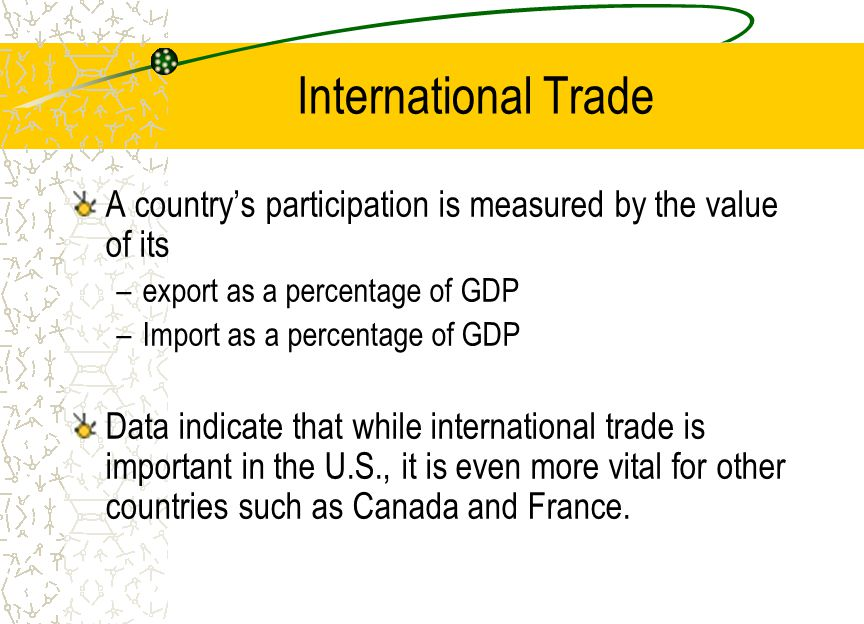 International Trade A country's participation is measured by the value of its. export as a percentage of GDP.