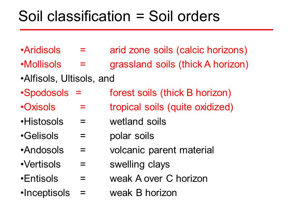 Soils ppt video online download for Soil zone definition
