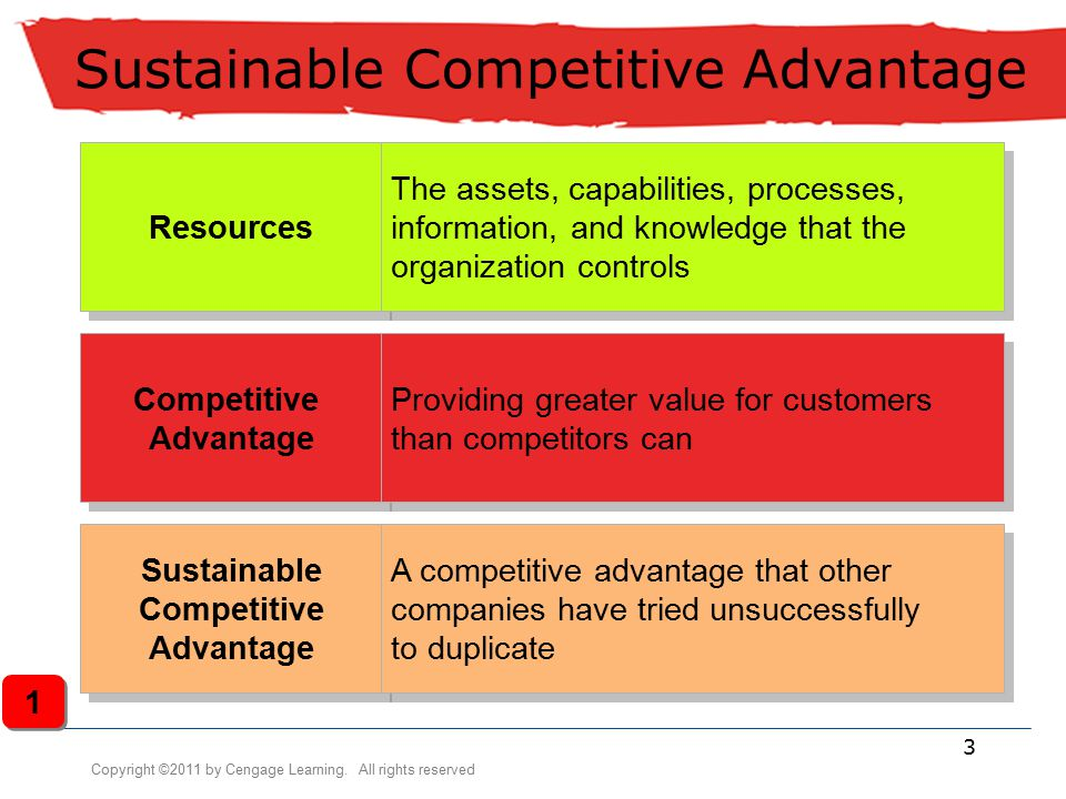 capability to achieve sustained competitive advantage Generally, the capability-based theory of competitive advantage suggests that a   achieve sustainable competitive advantage through distinctive capabilities.