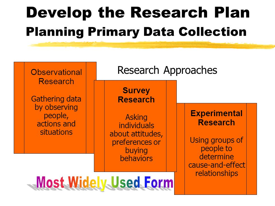 Develop the Research Plan Planning Primary Data Collection