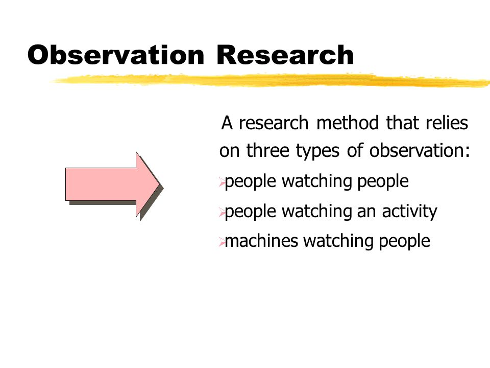 research observation methods Interviewing and observation are two methods of collecting qualitative data as part of research both tools are used by academic researchers and in fields such as.